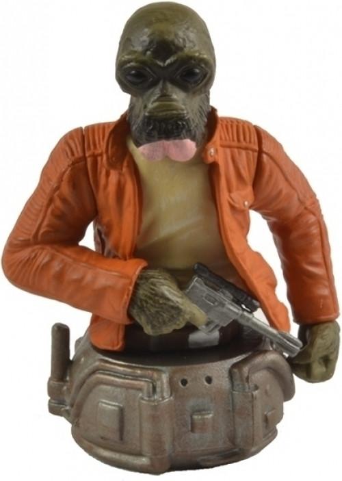 Star Wars Bust Ups - Ponda Baba